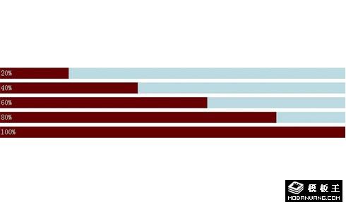 CSS+背景图片实现百分比图表特效代码